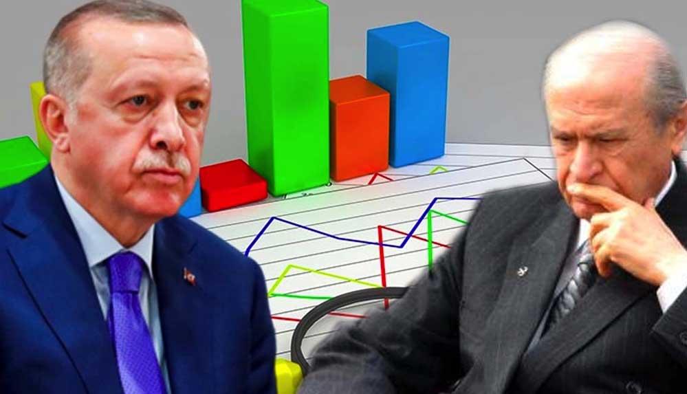 Yöneylem Araştırma şirketinin son anketi açıklandı! AKP ve Cumhur İttifakı'na büyük şok