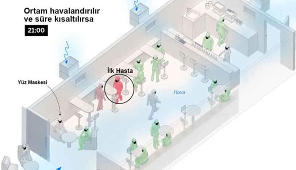 İl sağlık müdüründen görselli koronavirüs uyarısı