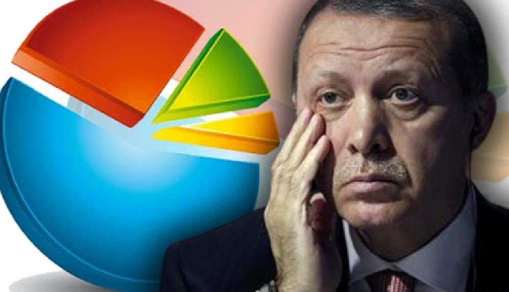 İşte son araştırmada Erdoğan'ı sollayan isim...