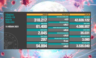 Türkiye'nin 15 Nisan koronavirüs tablosu açıklandı: Vefat sayısı 300'e dayandı!
