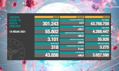 Türkiye'nin 18 Nisan koronavirüs tablosu açıklandı: Vefat sayısında bir ilk!