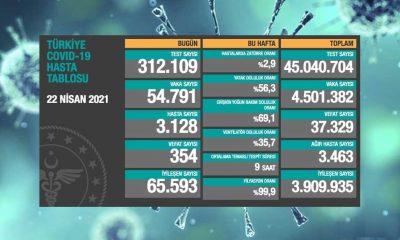 Türkiye'nin 22 Nisan koronavirüs tablosu açıklandı