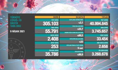 Türkiye'nin 9 Nisan koronavirüs tablosu açıklandı: Son 24 saatte 55 bin 791 vaka, 253 can kaybı