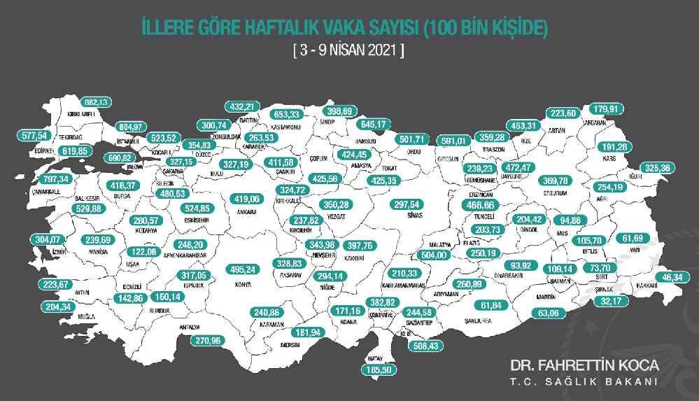 Eskişehir'de Covid-19 vaka sayıları bir haftada 2 katına çıktı