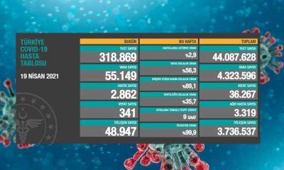 Türkiye'nin 19 Nisan koronavirüs tablosu açıklandı: Vefat sayılarındaki artış durdurulamıyor!