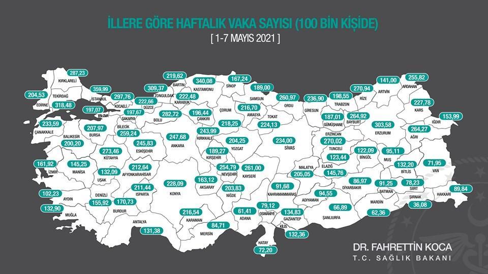 Sağlık Bakanı Koca, haftalık vaka haritasını paylaştı