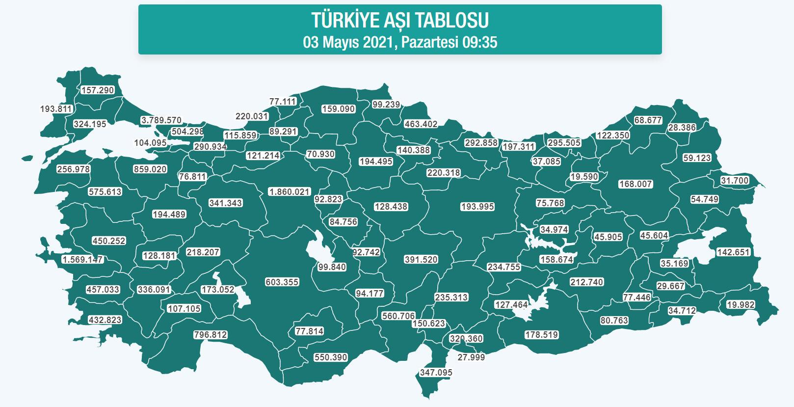 Aşı haritası yayımlandı: Türkiye'de kaç kişiye Covid-19 aşısı yapıldı?