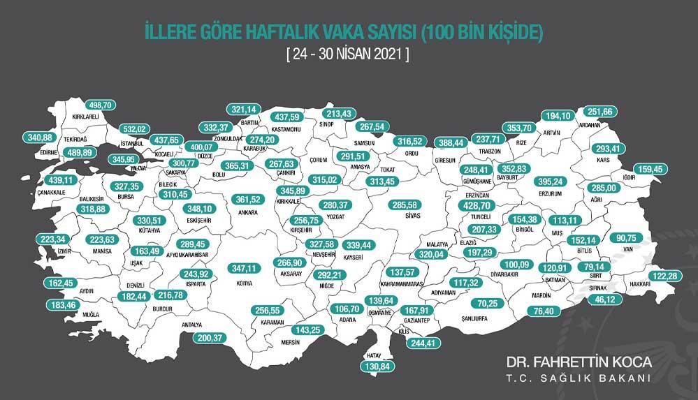 Sağlık Bakanı Fahrettin Koca, illere göre haftalık vaka sayısını açıkladı: İstanbul zirvede!