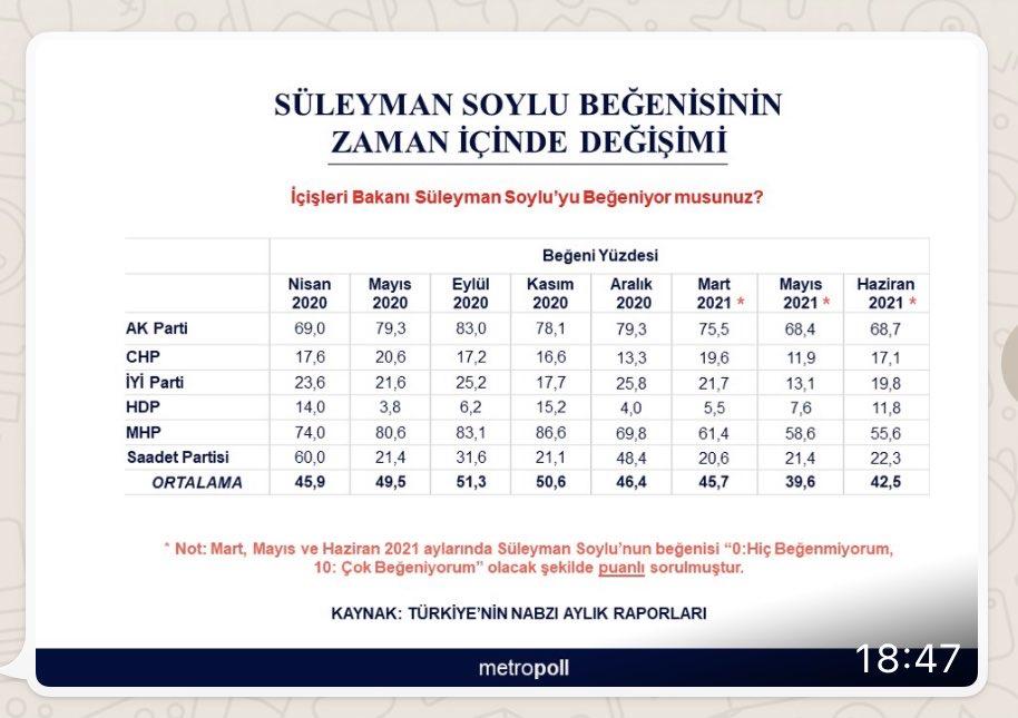 Devlet Bahçeli'ye Süleyman Soylu şoku!