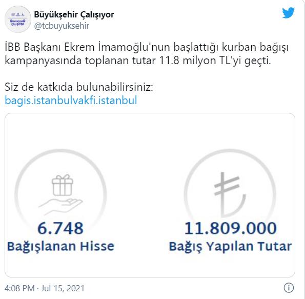 İBB'nin kampanyasına rekor bağış: 12 günde 11.8 milyon lira