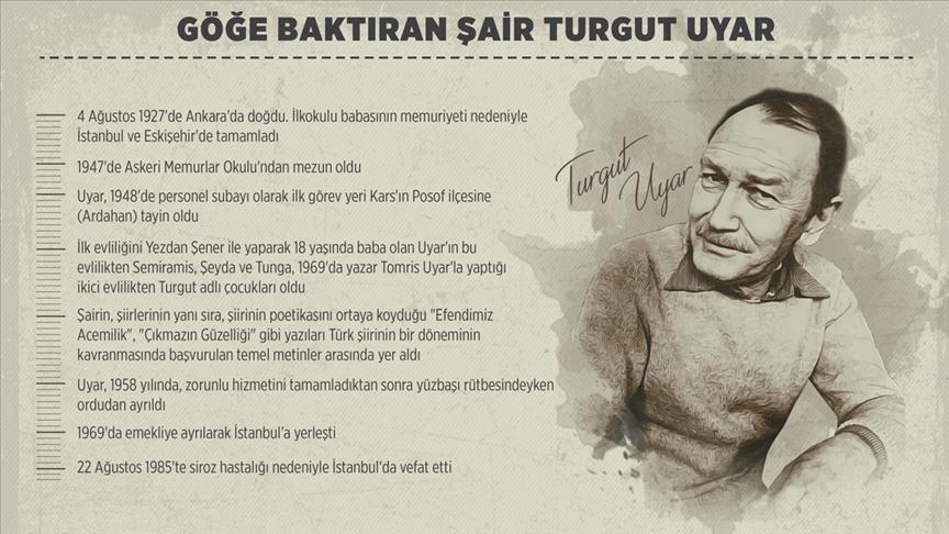 Göğe baktıran şair Turgut Uyar vefatının 36. yılında anılıyor