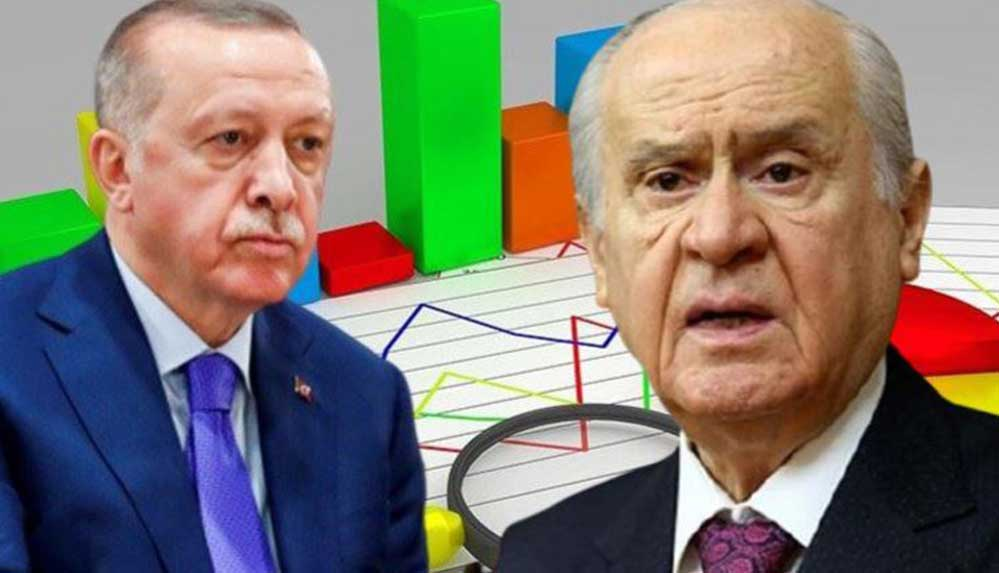 Son anket verileri açıklandı: AKP VE MHP'ye 'TÜİK' şoku