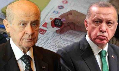 """""""Saray, HDP seçmeni ile yakınlaşmanın hesabı içinde; AKP, MHP'siz seçime hazırlanıyor"""""""